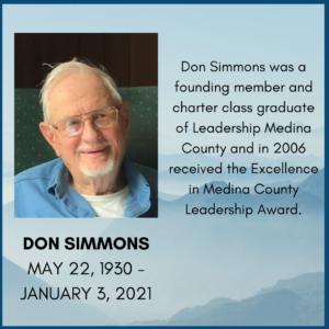 Don Simmons May 22, 1930 - January 3, 2021