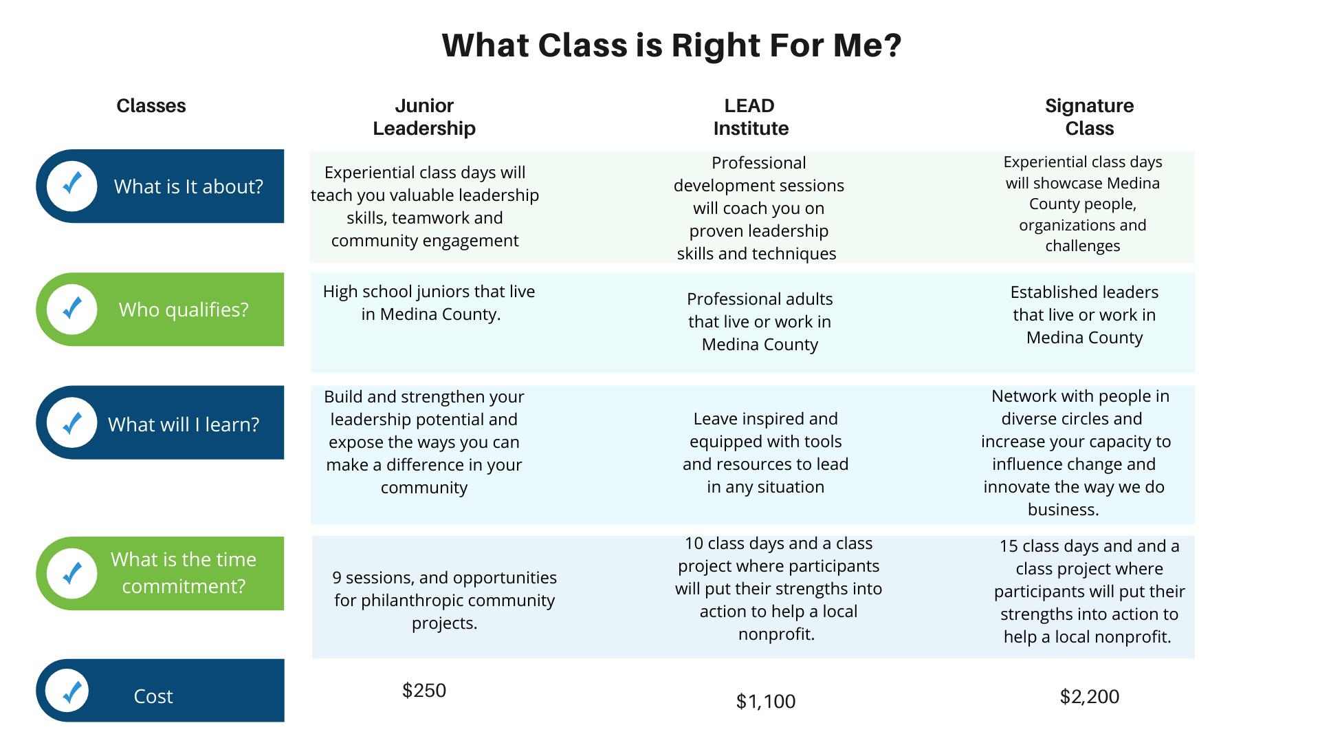 Comparison Chart Presentation (3)